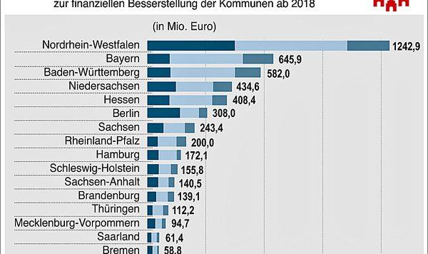 facebook-entlastung-fuer-kommunen_bearbeitet-1